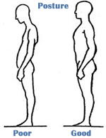 posture-clipart-breathing_posture_01