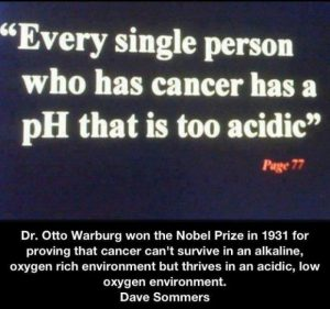 ph-cancer
