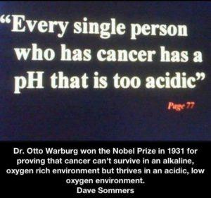 ph-cancer