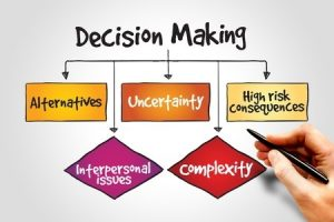 Decision-Making-Chart