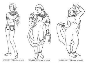 Ayurveda+body+types+for+health