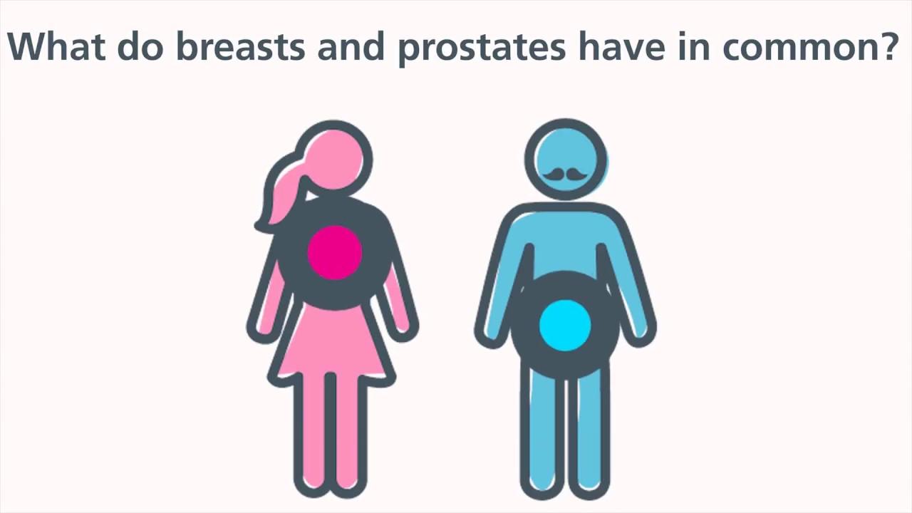 Anabolics prostatitis